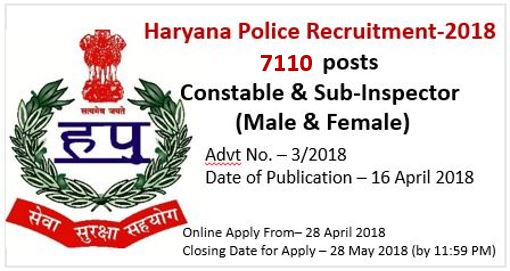 Haryana Police Recruitment-2018 | 7110 posts for Constable & Sub-Inspector (Male & Female)